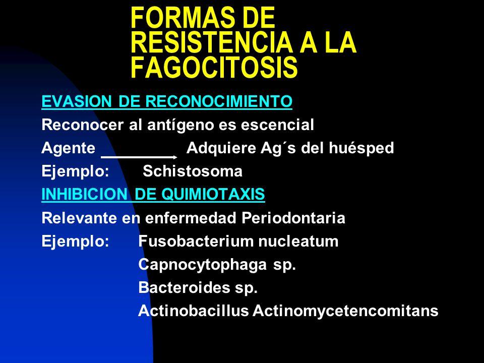 FORMAS DE RESISTENCIA A LA FAGOCITOSIS
