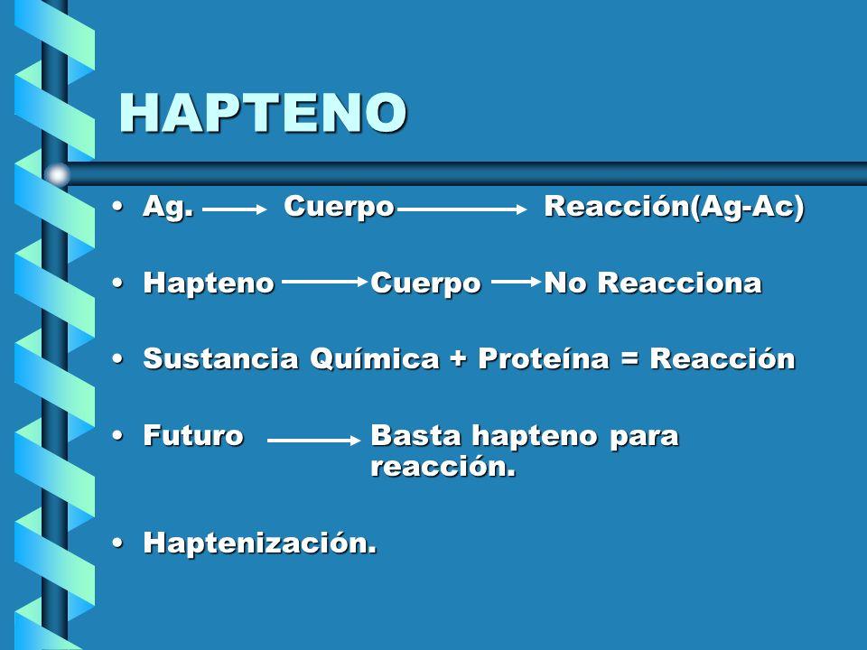 HAPTENO Ag. Cuerpo Reacción(Ag-Ac) Hapteno Cuerpo No Reacciona