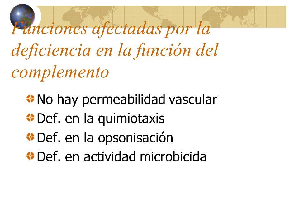 Funciones afectadas por la deficiencia en la función del complemento