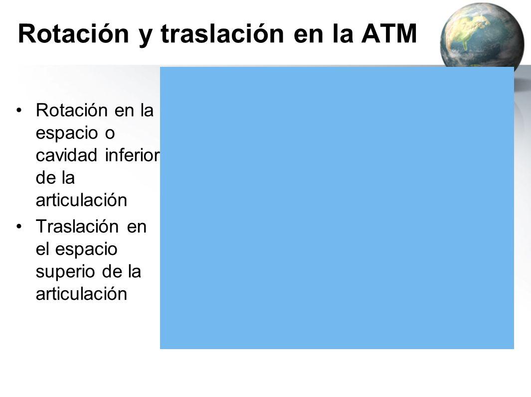 Rotación y traslación en la ATM
