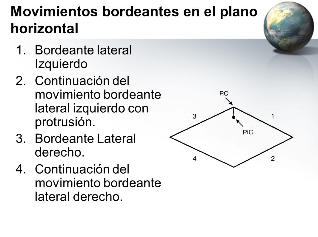 Movimientos bordeantes en el plano horizontal