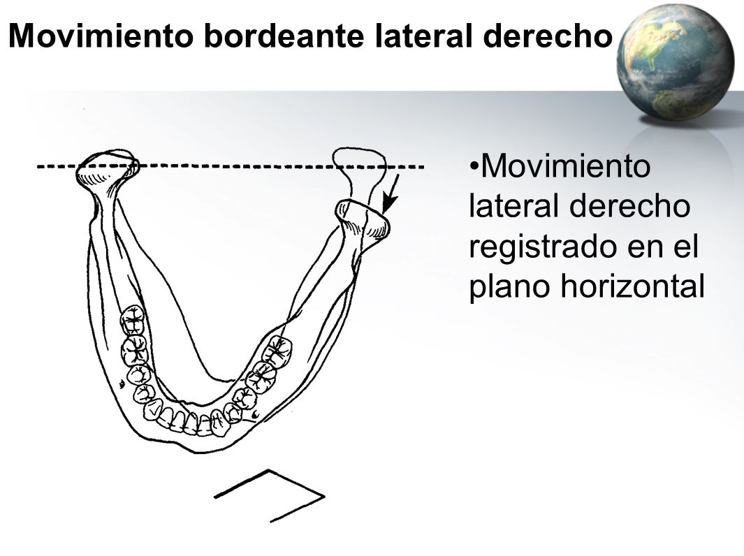 Movimiento bordeante lateral derecho