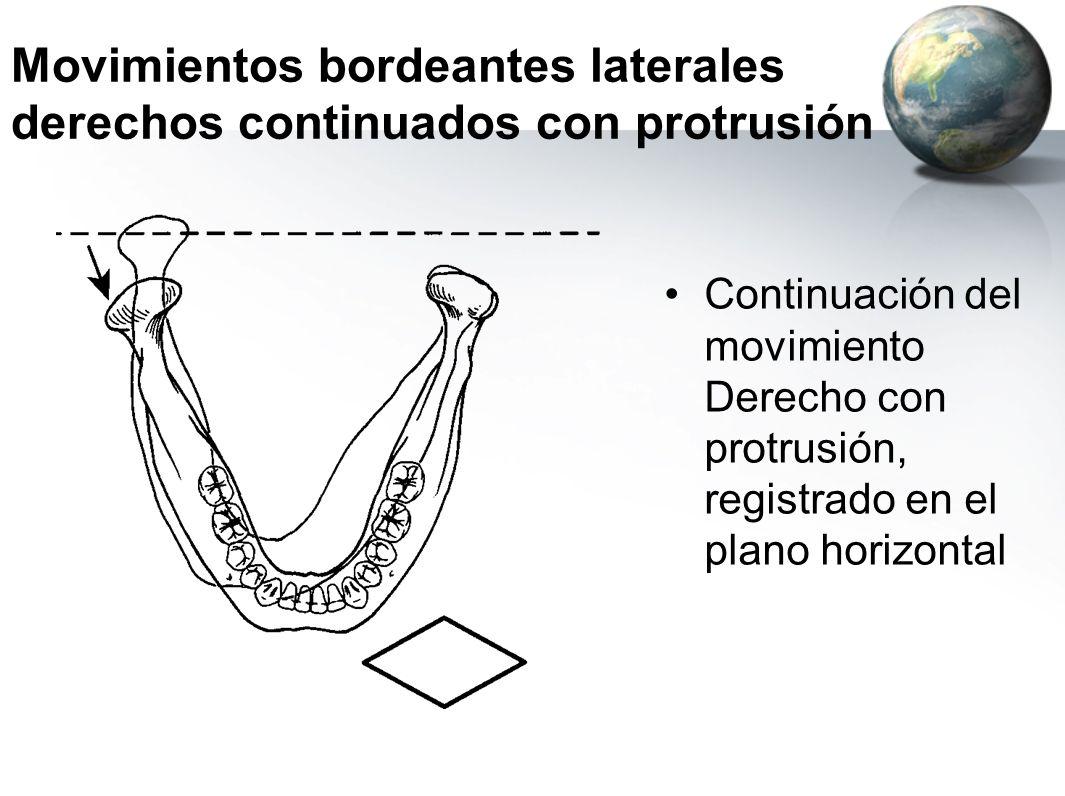 Movimientos bordeantes laterales derechos continuados con protrusión