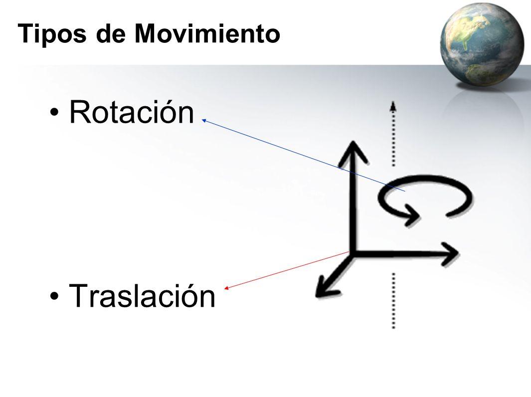 Tipos de Movimiento Rotación Traslación