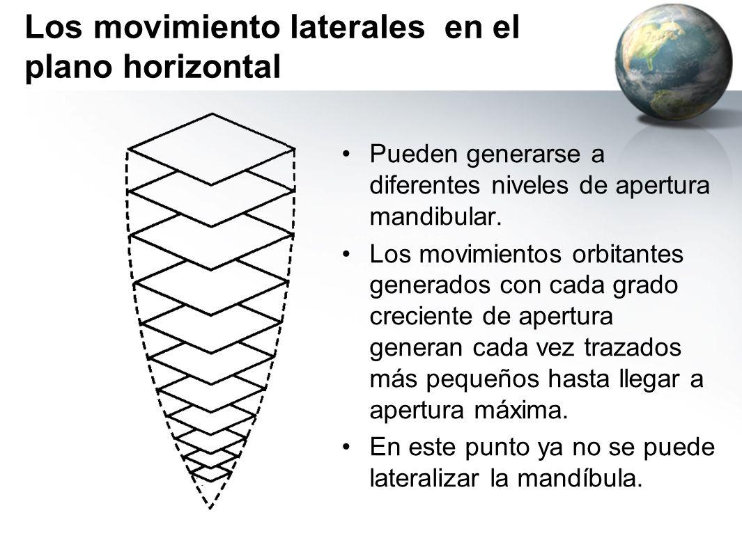Los movimiento laterales en el plano horizontal