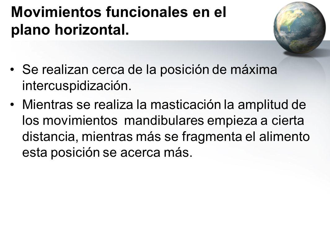 Movimientos funcionales en el plano horizontal.
