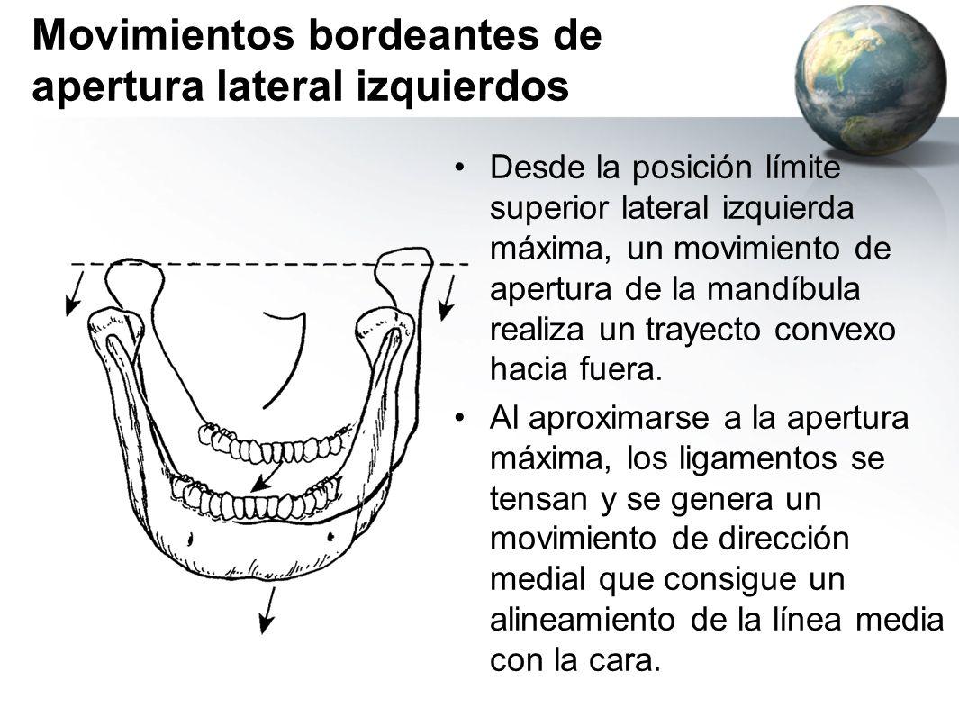 Movimientos bordeantes de apertura lateral izquierdos