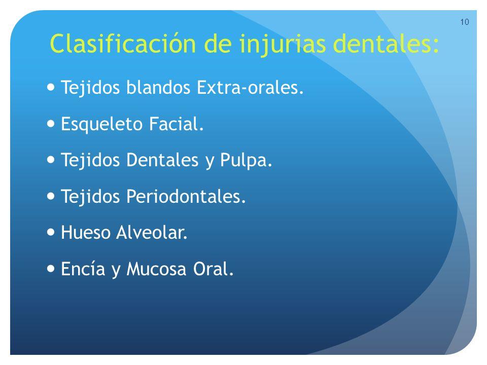 Clasificación de injurias dentales: