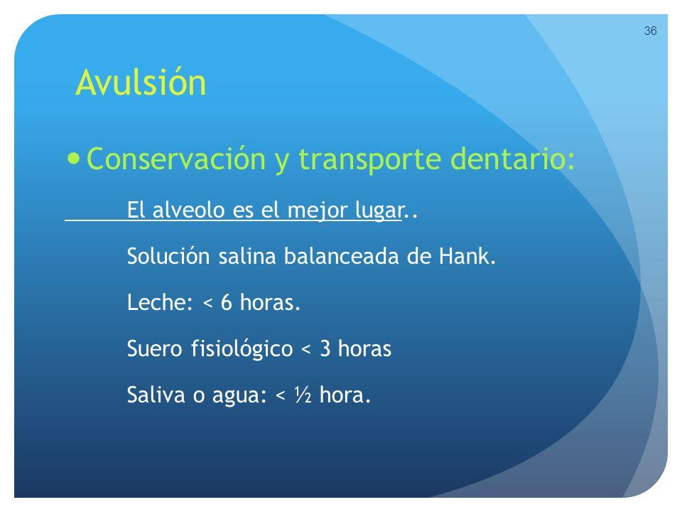 Avulsión Conservación y transporte dentario: