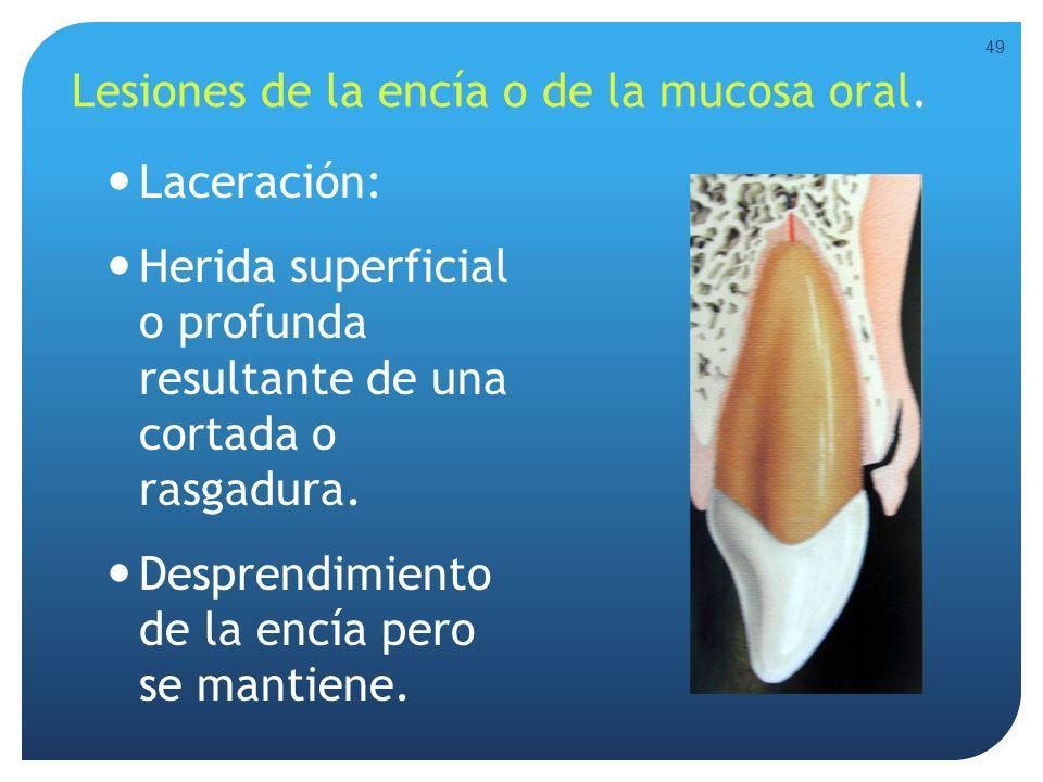 Lesiones de la encía o de la mucosa oral.