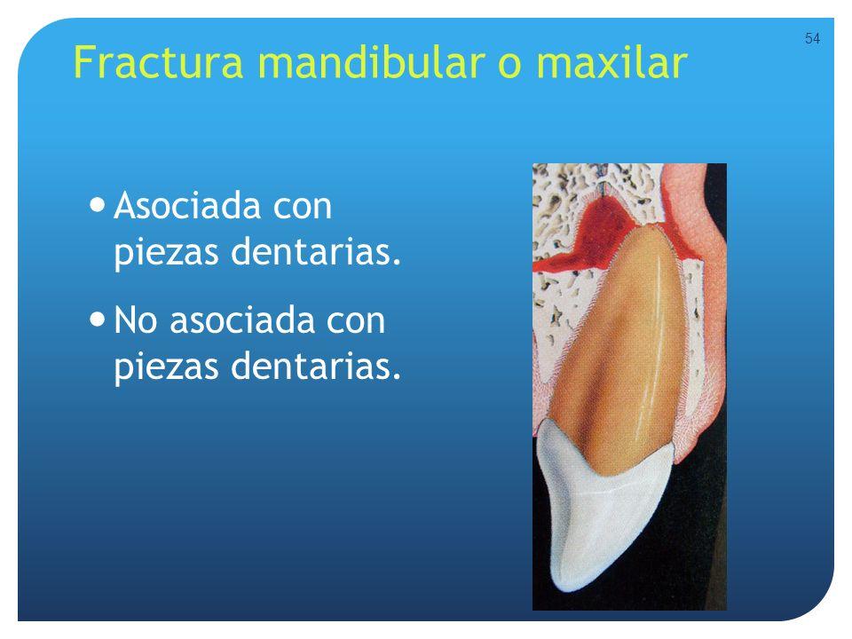 Fractura mandibular o maxilar