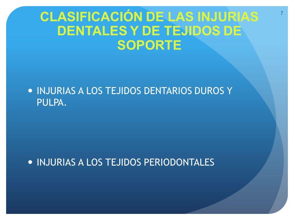 CLASIFICACIÓN DE LAS INJURIAS DENTALES Y DE TEJIDOS DE SOPORTE