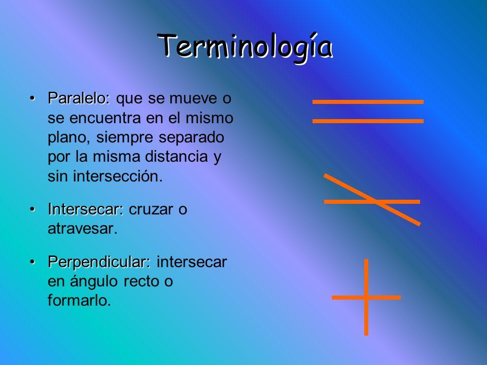 Terminología Paralelo: que se mueve o se encuentra en el mismo plano, siempre separado por la misma distancia y sin intersección.