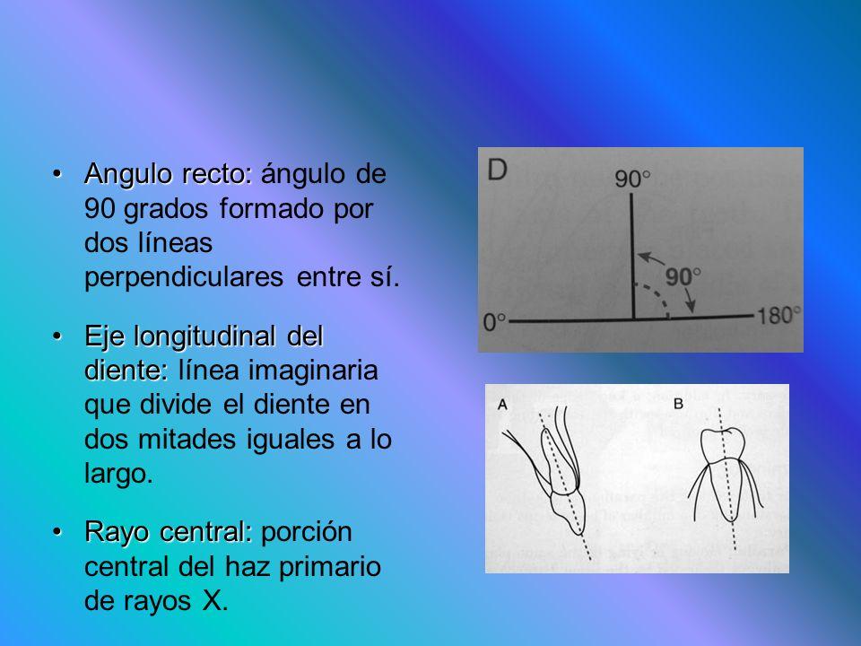 Angulo recto: ángulo de 90 grados formado por dos líneas perpendiculares entre sí.