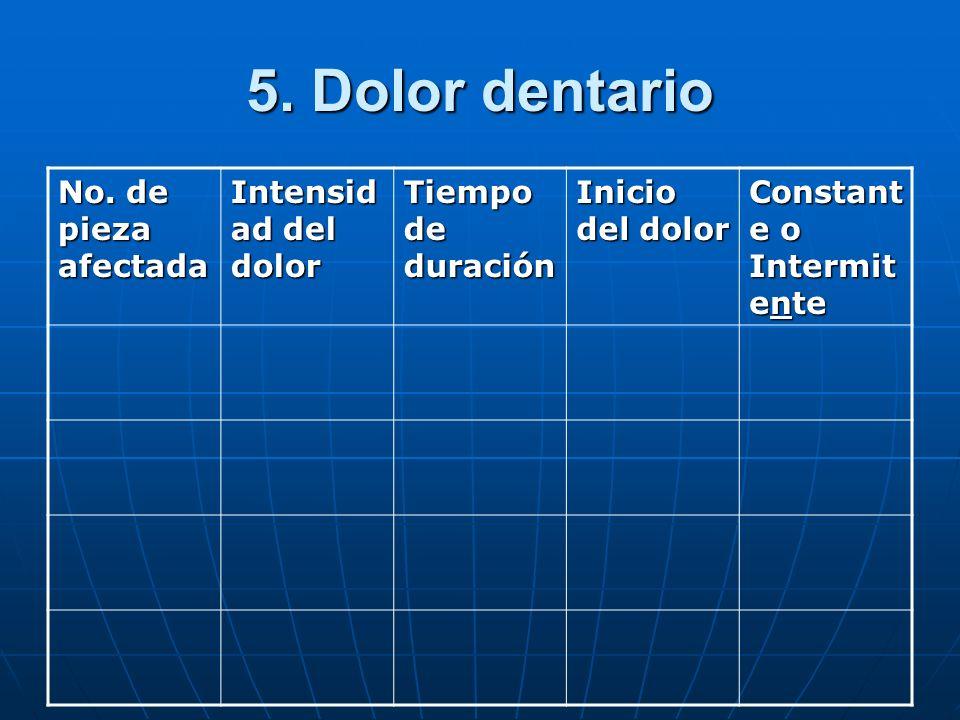 5. Dolor dentario No. de pieza afectada Intensidad del dolor