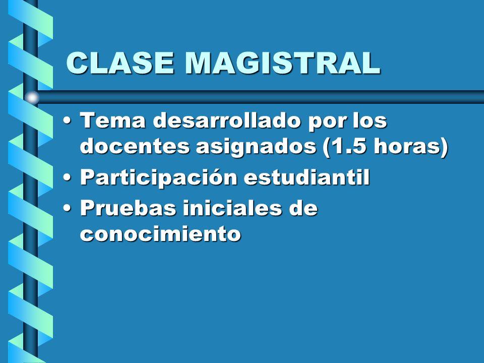 CLASE MAGISTRAL Tema desarrollado por los docentes asignados (1.5 horas) Participación estudiantil.