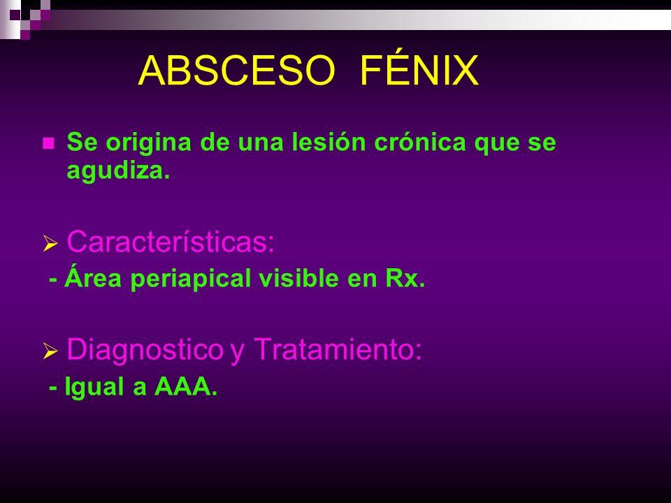 ABSCESO FÉNIX Características: Diagnostico y Tratamiento:
