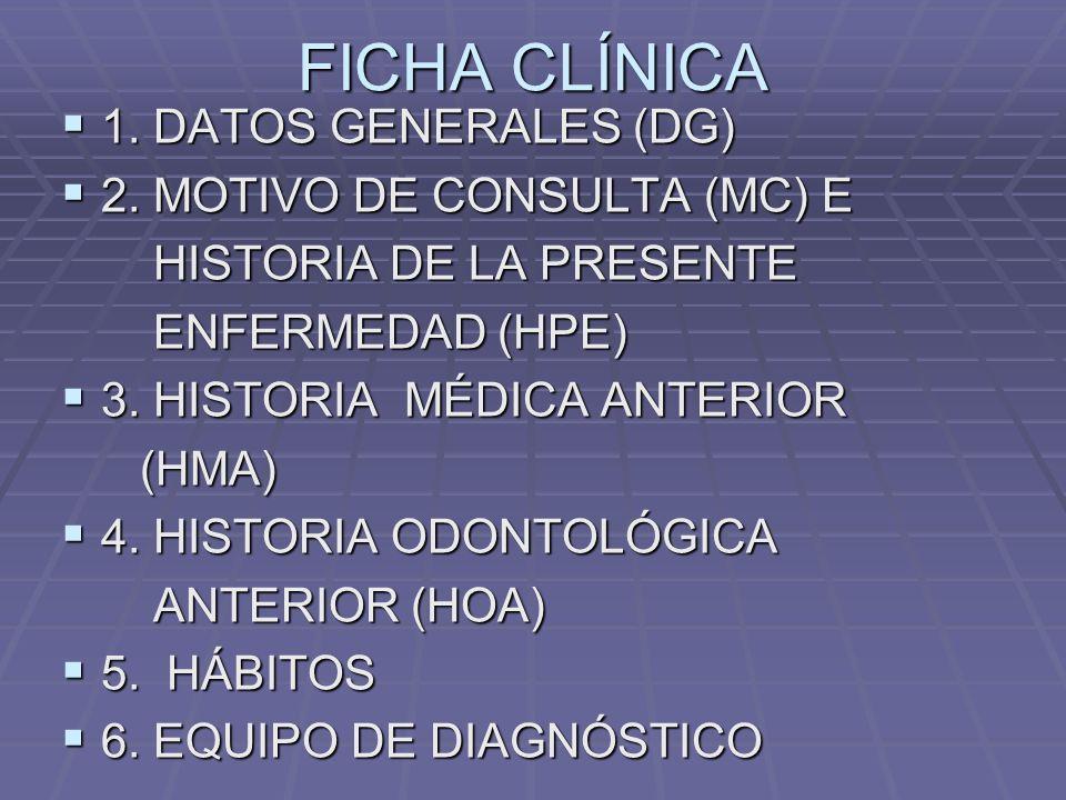 FICHA CLÍNICA 1. DATOS GENERALES (DG) 2. MOTIVO DE CONSULTA (MC) E