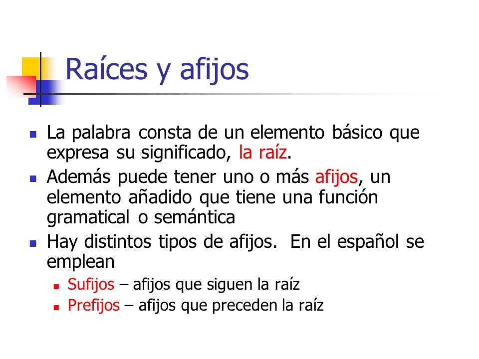 Raíces y afijos La palabra consta de un elemento básico que expresa su significado, la raíz.