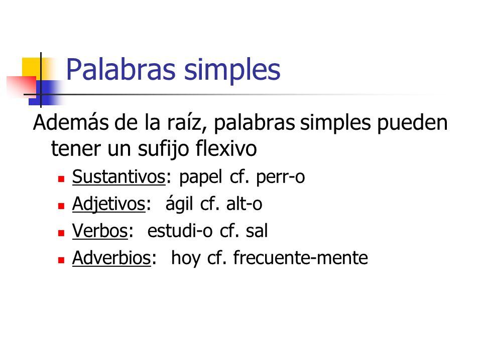 Palabras simples Además de la raíz, palabras simples pueden tener un sufijo flexivo. Sustantivos: papel cf. perr-o.