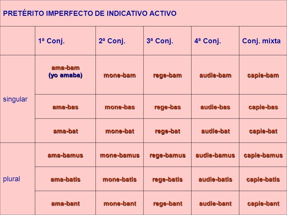 PRETÉRITO IMPERFECTO DE INDICATIVO ACTIVO