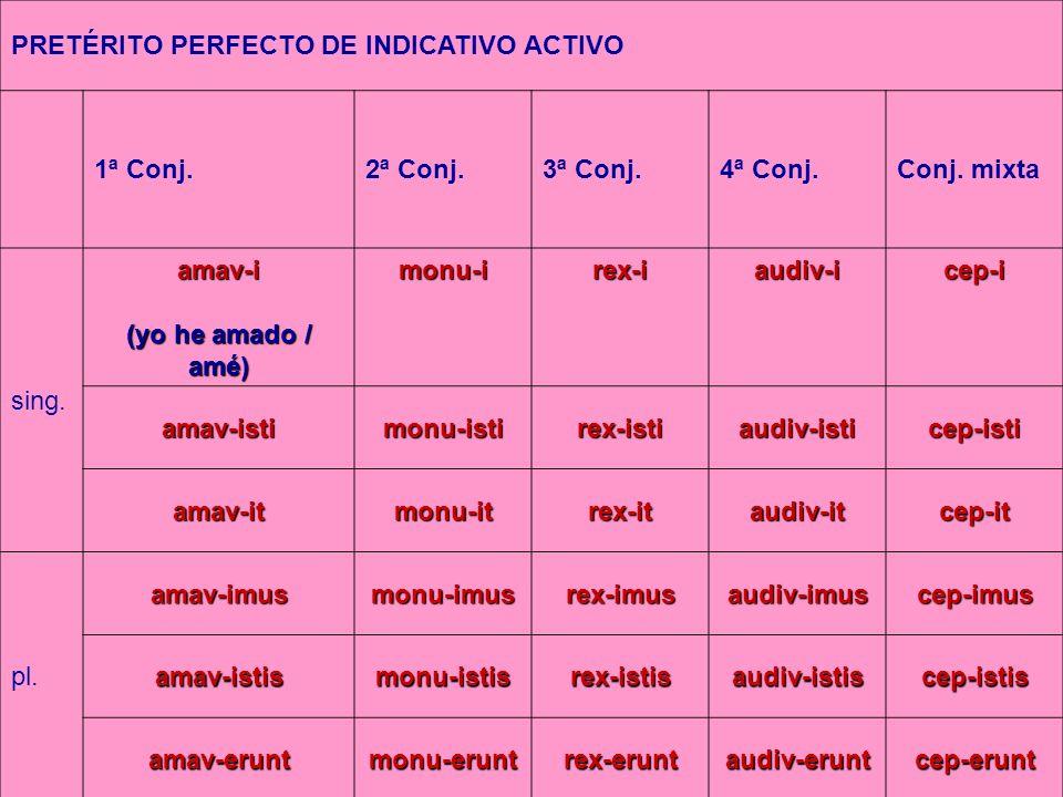 PRETÉRITO PERFECTO DE INDICATIVO ACTIVO
