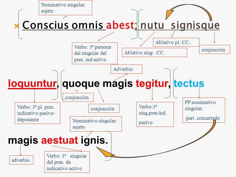 Conscius omnis abest; nutu signisque
