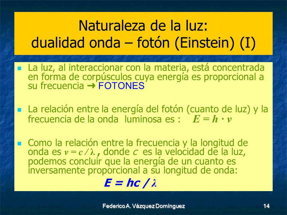 Naturaleza de la luz: dualidad onda – fotón (Einstein) (I)
