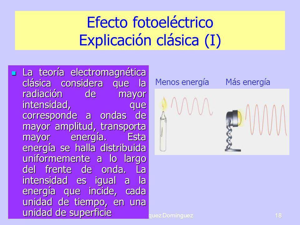 Efecto fotoeléctrico Explicación clásica (I)