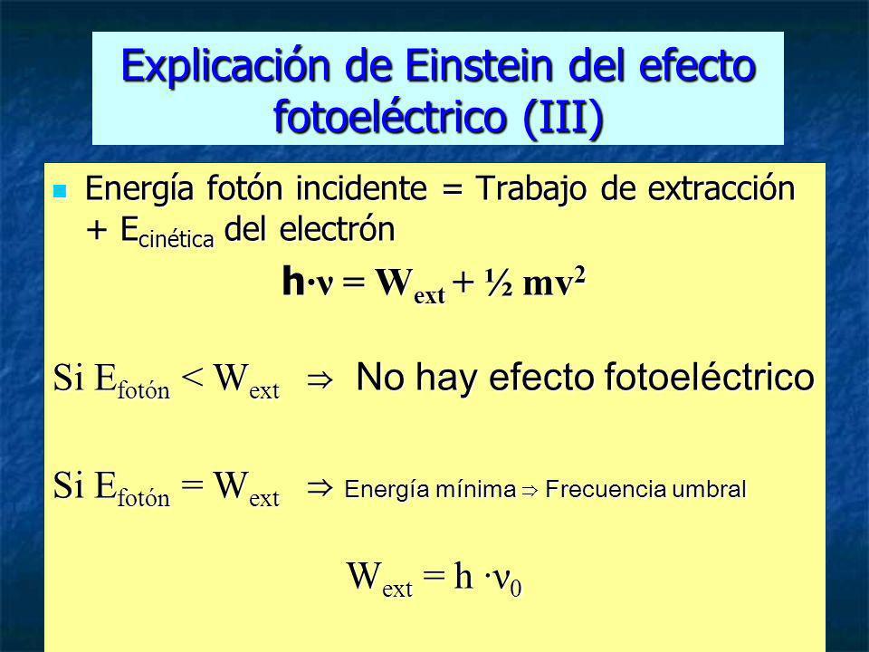 Explicación de Einstein del efecto fotoeléctrico (III)