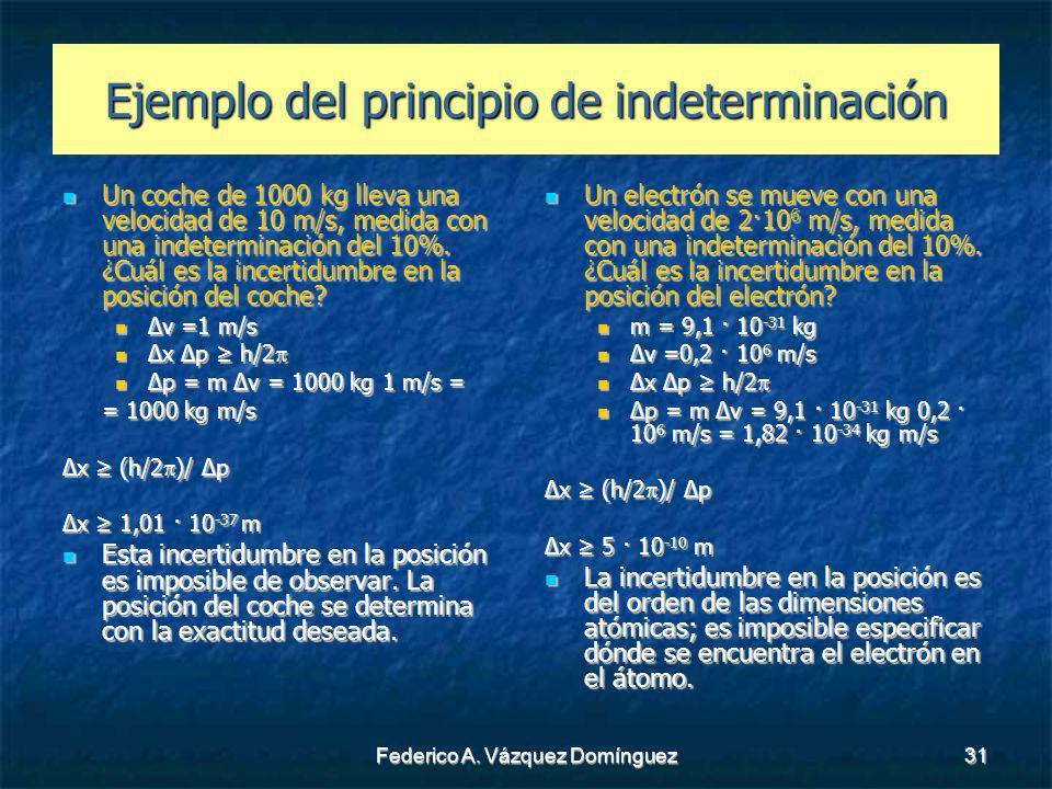 Ejemplo del principio de indeterminación