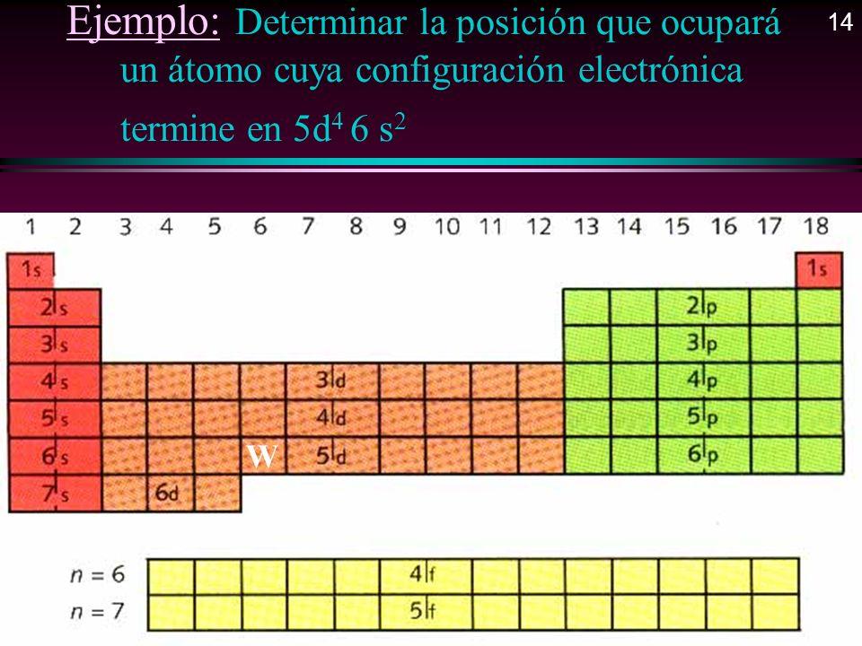 14 Ejemplo: Determinar la posición que ocupará un átomo cuya configuración electrónica termine en 5d4 6 s2.