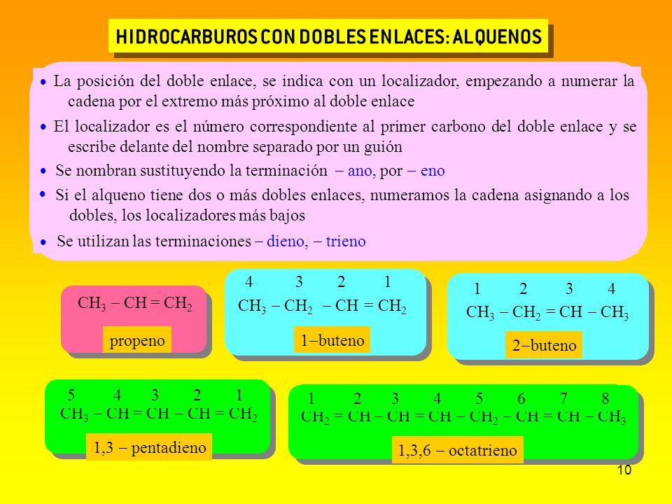 HIDROCARBUROS CON DOBLES ENLACES: ALQUENOS