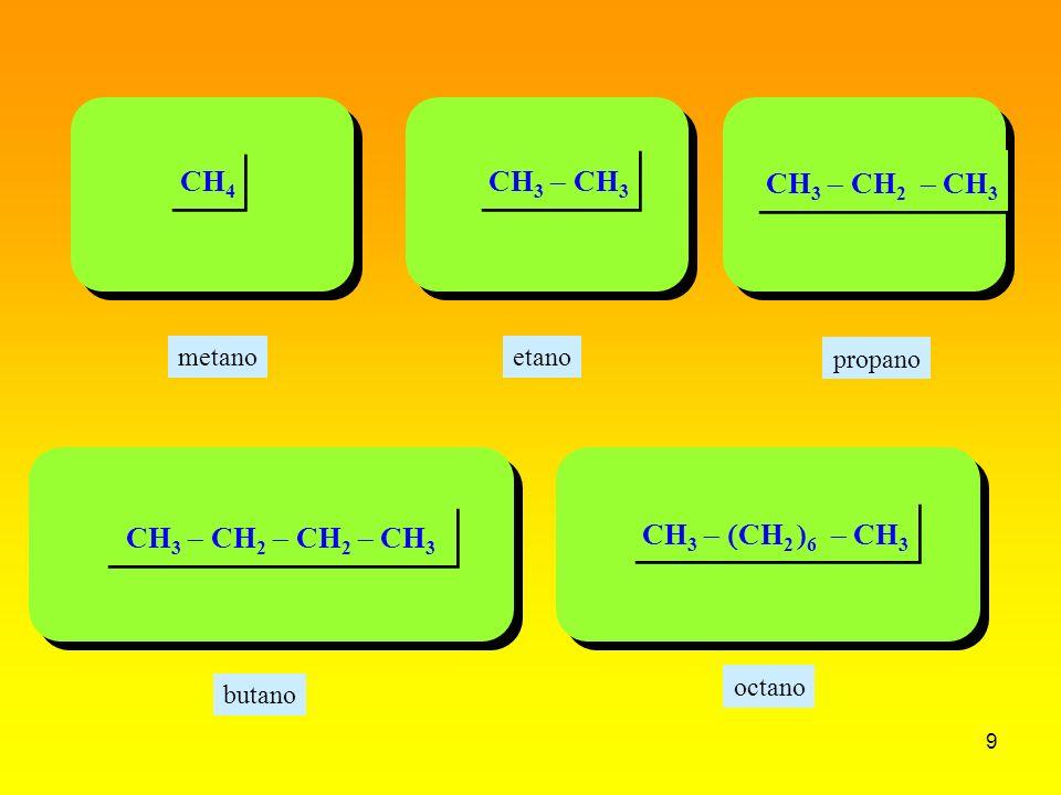 CH3 - CH3 CH4 CH3 - CH2 - CH3 CH3 - (CH2 )6 - CH3