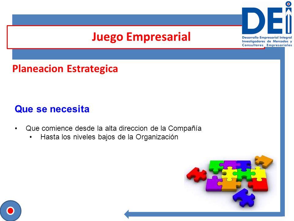 Juego Empresarial Planeacion Estrategica Que se necesita