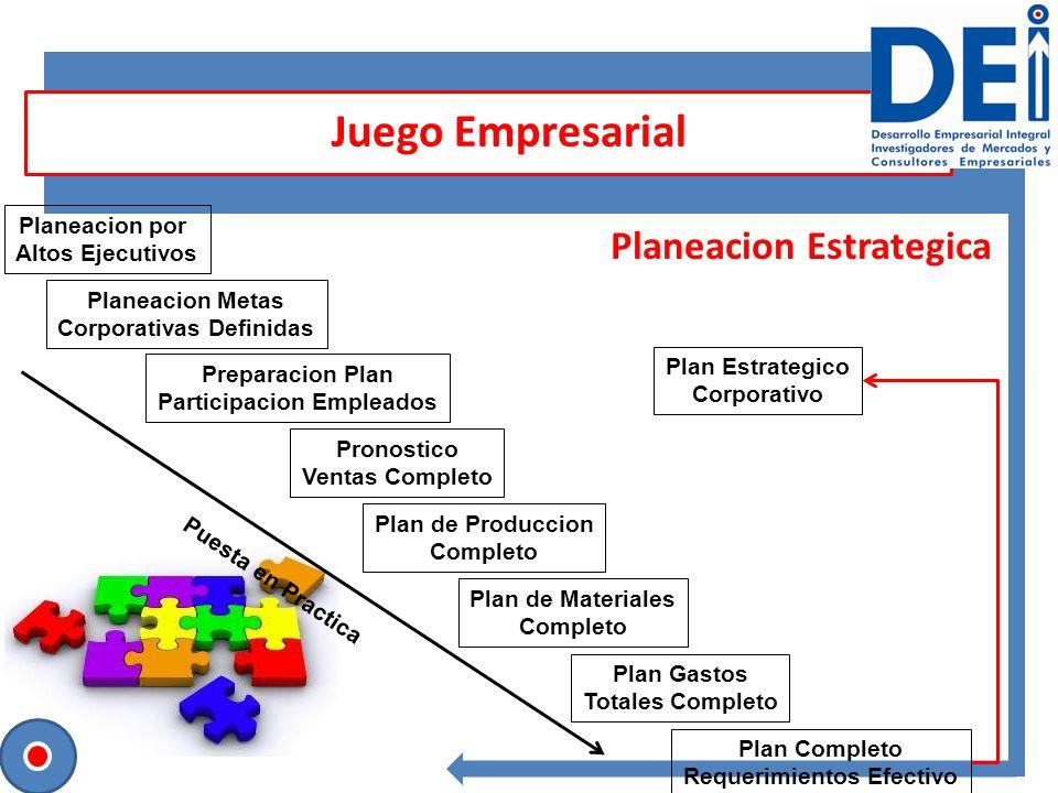 Corporativas Definidas Participacion Empleados Requerimientos Efectivo