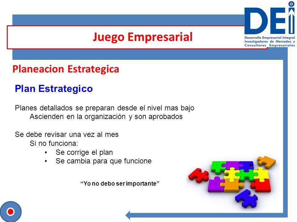 Juego Empresarial Planeacion Estrategica Plan Estrategico