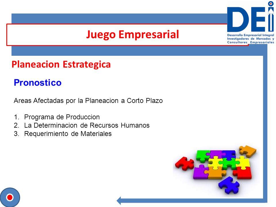 Juego Empresarial Planeacion Estrategica Pronostico