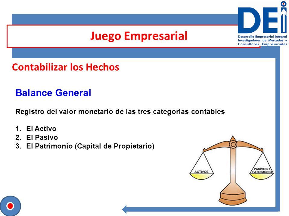 Juego Empresarial Contabilizar los Hechos Balance General