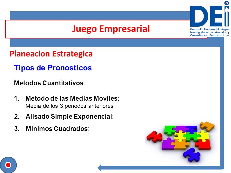 Juego Empresarial Planeacion Estrategica Tipos de Pronosticos