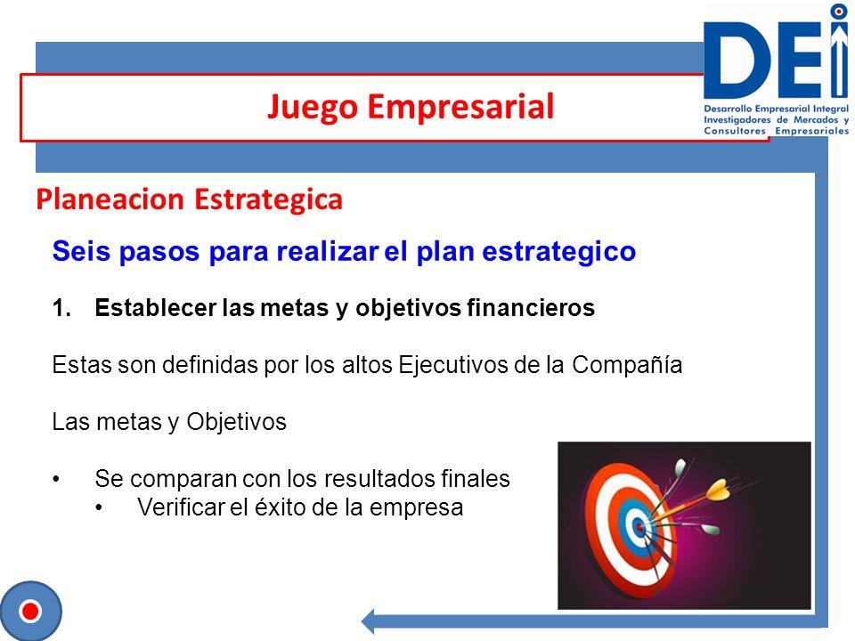 Juego Empresarial Planeacion Estrategica
