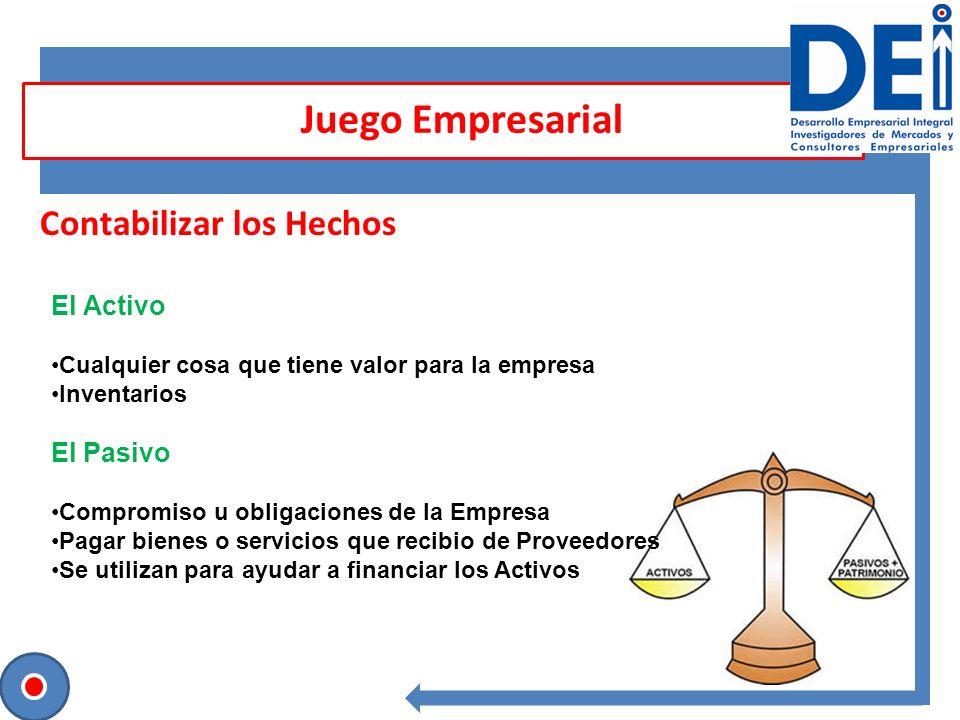 Juego Empresarial Contabilizar los Hechos El Activo El Pasivo