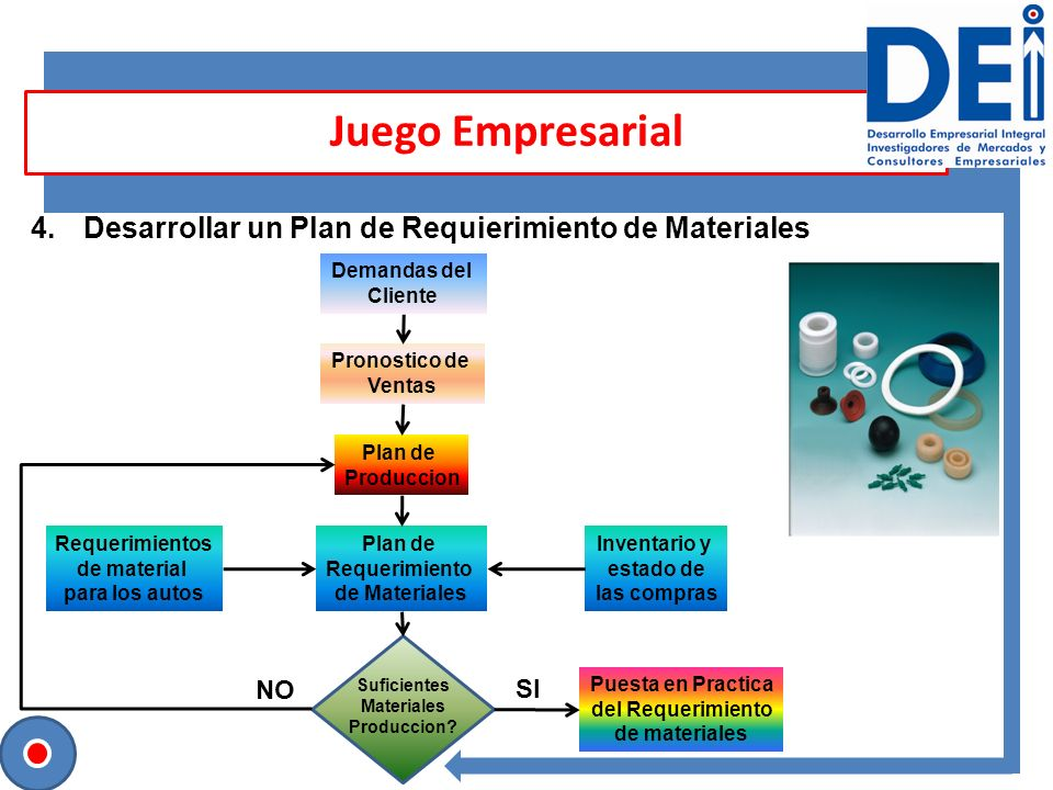 Juego Empresarial Desarrollar un Plan de Requierimiento de Materiales