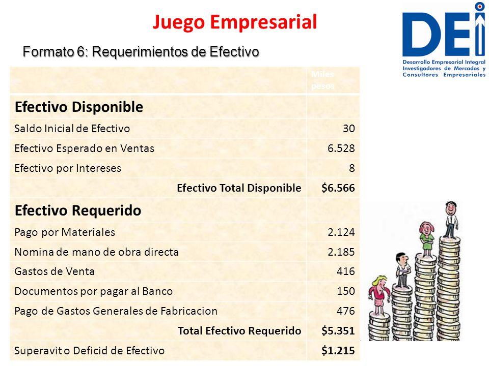 Juego Empresarial Efectivo Disponible Efectivo Requerido