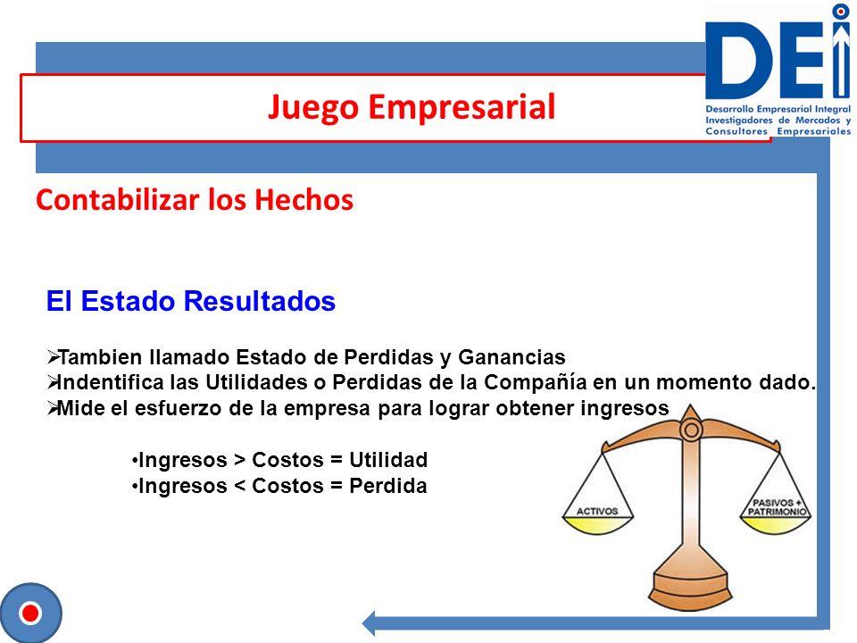 Juego Empresarial Contabilizar los Hechos El Estado Resultados