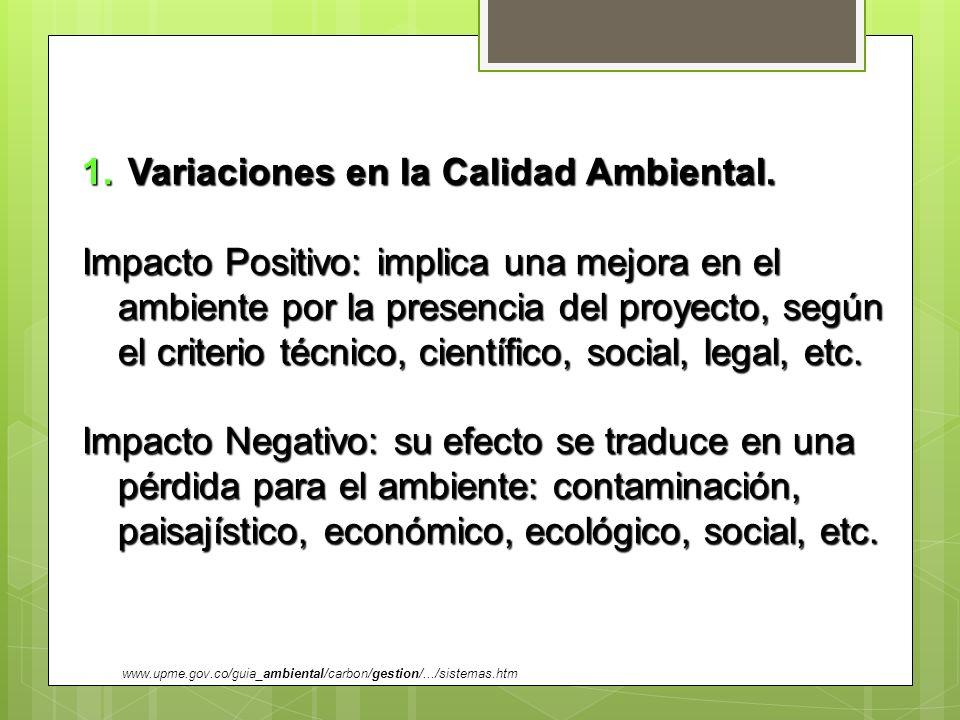 Variaciones en la Calidad Ambiental.