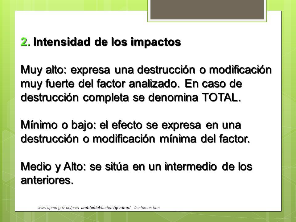 2. Intensidad de los impactos