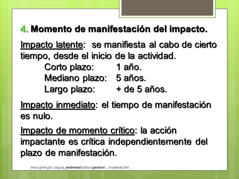 4. Momento de manifestación del impacto.