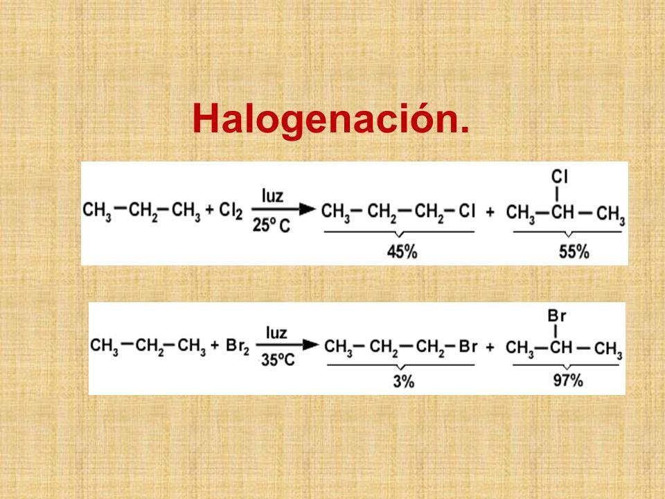 Halogenación.