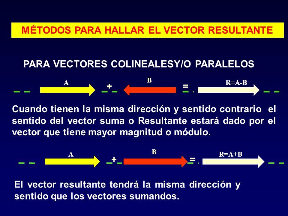 MÉTODOS PARA HALLAR EL VECTOR RESULTANTE